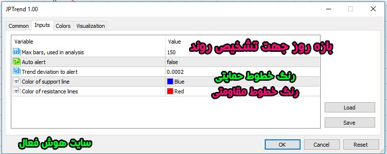 تنظیمات اندیکاتور JPTrend