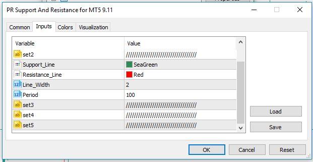 تنظیمات مربوط به اندیکاتور PR Support And Resistance for MT5