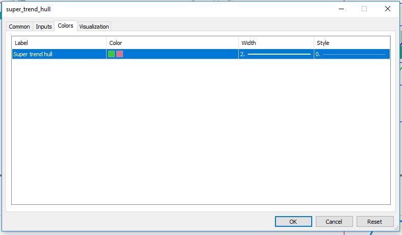 پارامترهای ورودی تنظیمات اندیکاتور PZ Super Trend MT5