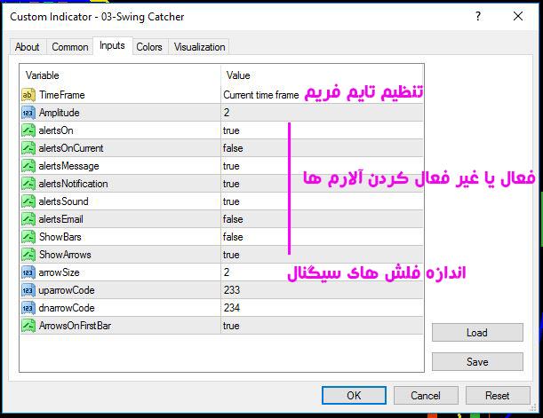 تنظیمات مربوط به اندیکاتور SWING CATCHER